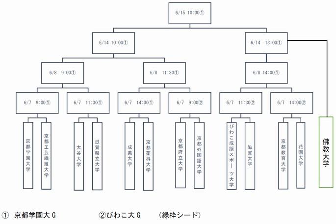 H26新人戦